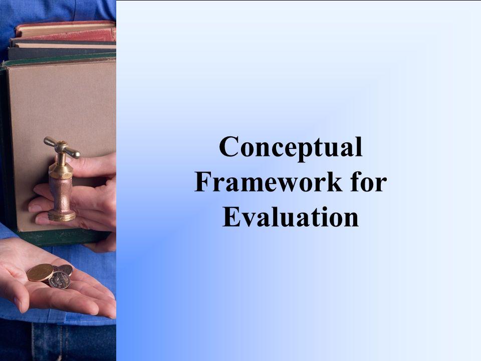 Conceptual Framework for Evaluation
