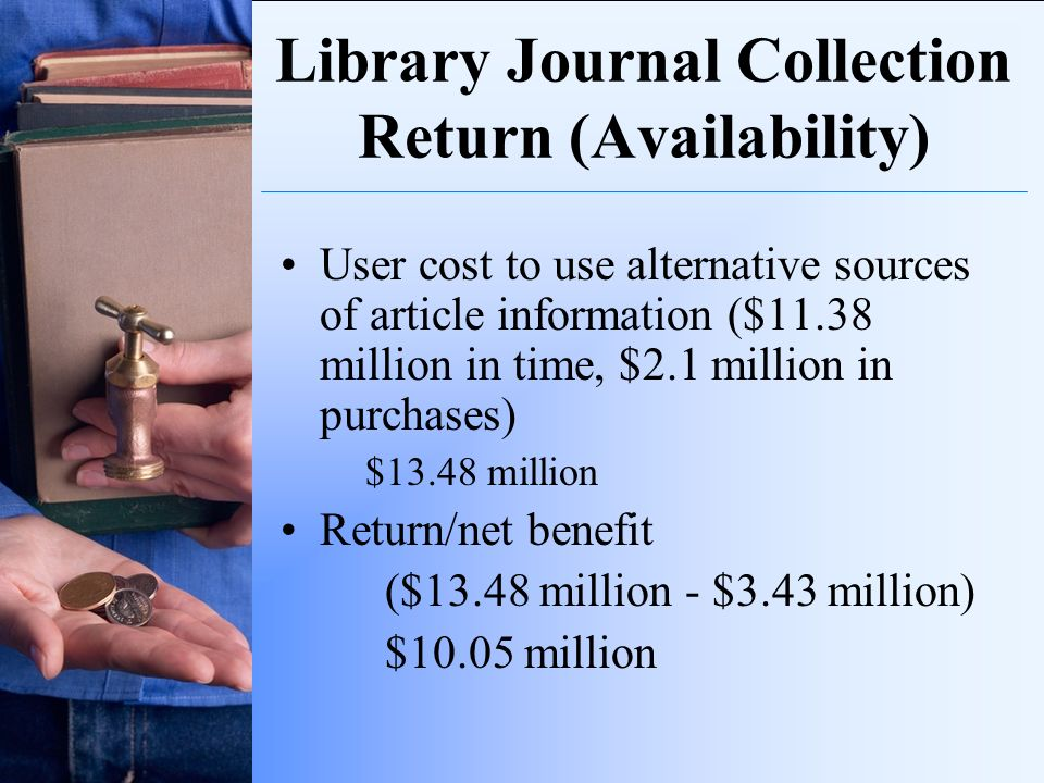 Library Journal Collection Return (Availability) User cost to use alternative sources of article information ($11.38 million in time, $2.1 million in