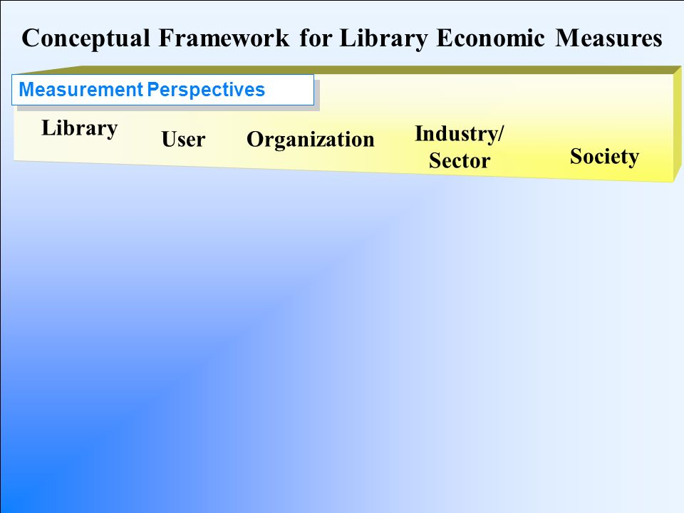 UserOrganization Industry/ Sector Society Library Measurement Perspectives Conceptual Framework for Library Economic Measures