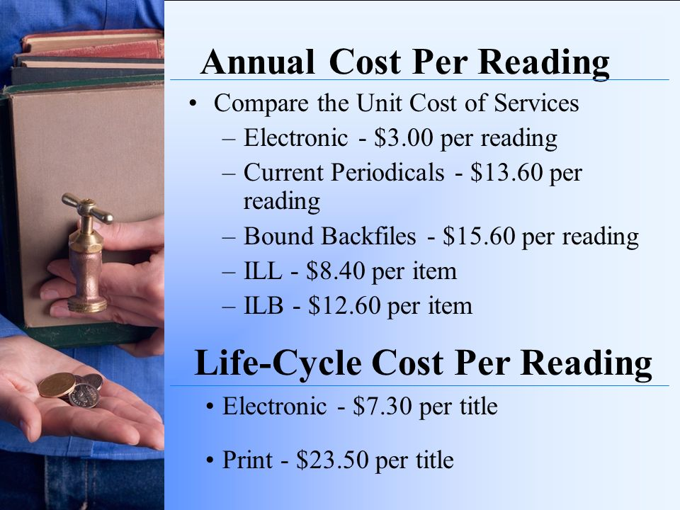 Annual Cost Per Reading Compare the Unit Cost of Services –Electronic - $3.00 per reading –Current Periodicals - $13.60 per reading –Bound Backfiles -