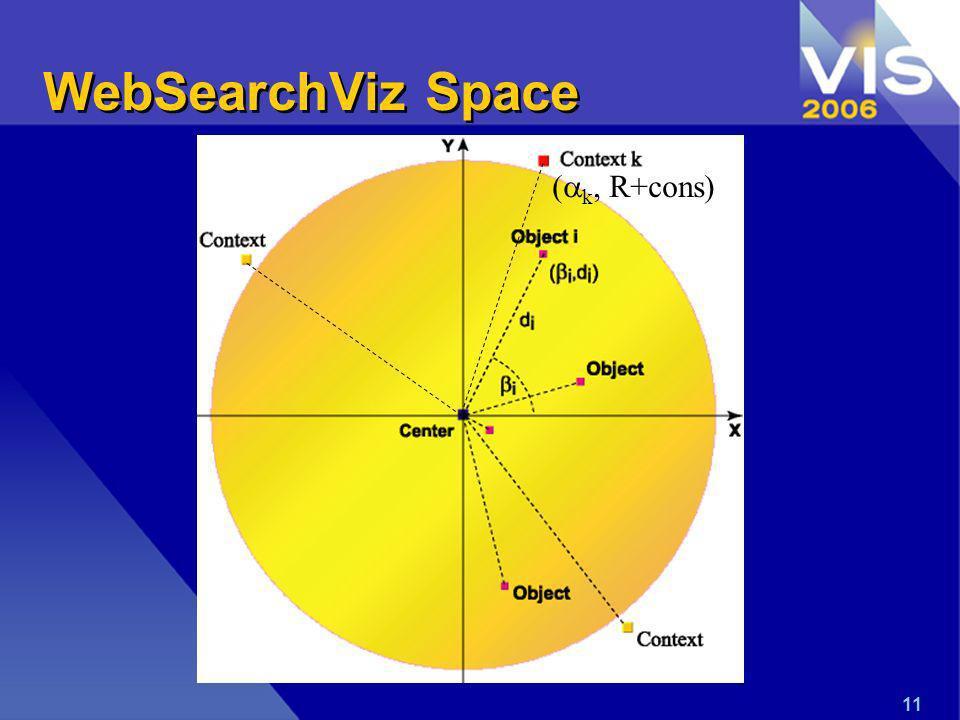 11 WebSearchViz Space ( k, R+cons)
