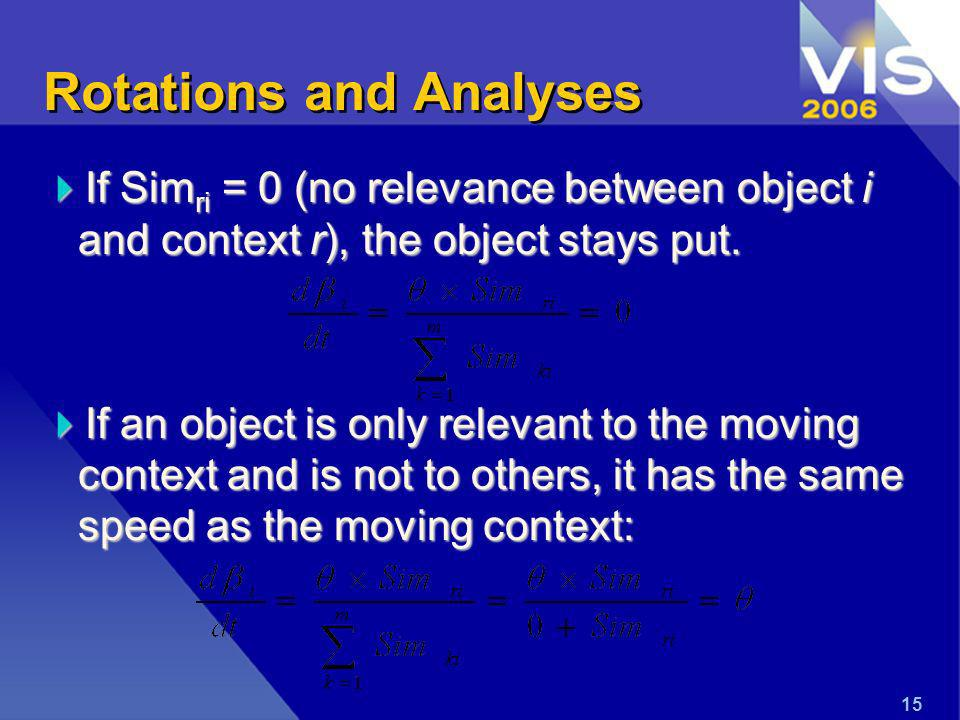 15 Rotations and Analyses If Sim ri = 0 (no relevance between object i and context r), the object stays put.