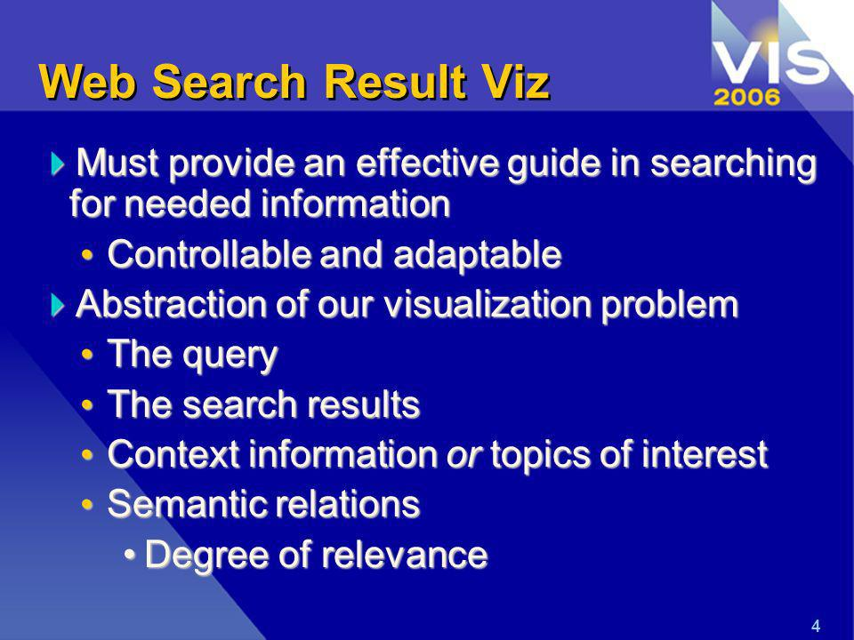4 Web Search Result Viz Must provide an effective guide in searching for needed information Must provide an effective guide in searching for needed information Controllable and adaptable Controllable and adaptable Abstraction of our visualization problem Abstraction of our visualization problem The query The query The search results The search results Context information or topics of interest Context information or topics of interest Semantic relations Semantic relations Degree of relevanceDegree of relevance