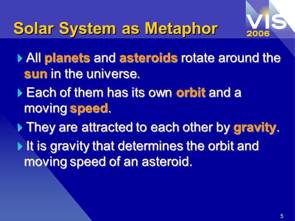 6 Solar System as Metaphor