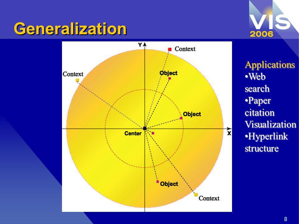 19 WebSearchViz system (Query) (Page) (Subject) LocationLocation DistanceDistance ColorColor SpeedSpeed