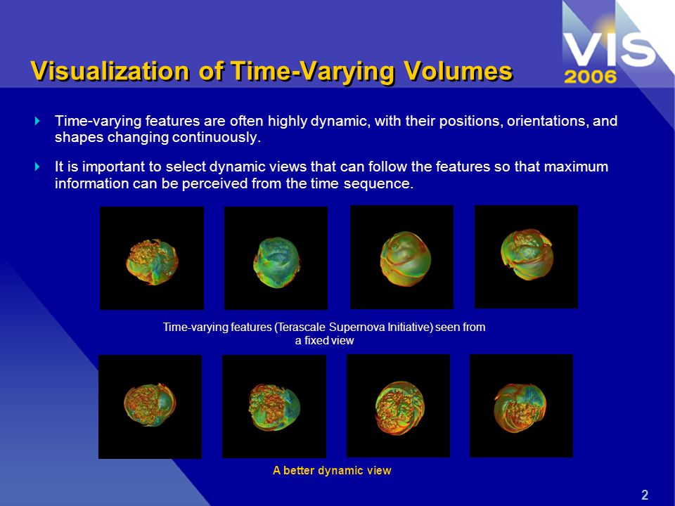 2 Visualization of Time-Varying Volumes Time-varying features are often highly dynamic, with their positions, orientations, and shapes changing continuously.