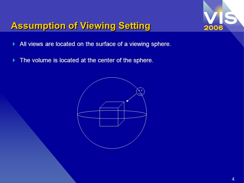 4 Assumption of Viewing Setting All views are located on the surface of a viewing sphere.
