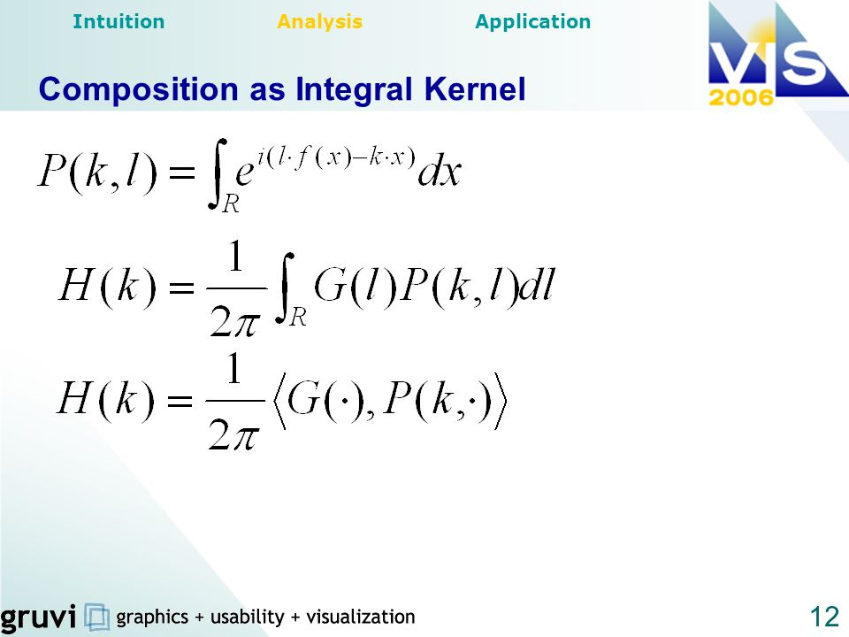 12 Composition as Integral Kernel Intuition Analysis Application