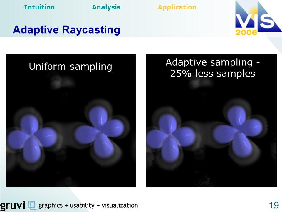 19 Adaptive Raycasting Uniform sampling Adaptive sampling - 25% less samples Intuition Analysis Application