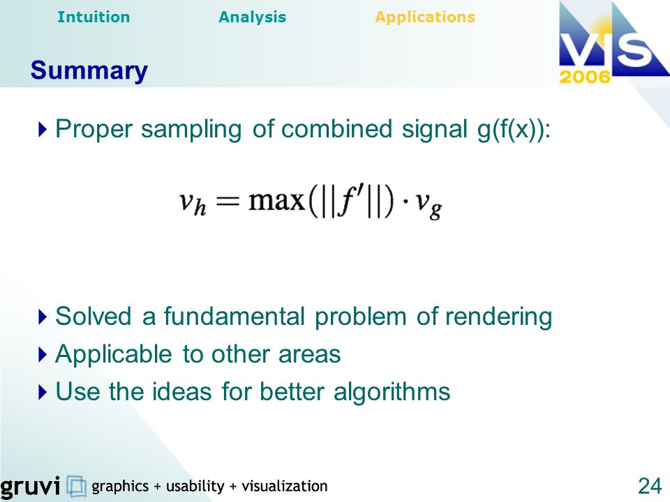 24 Summary Proper sampling of combined signal g(f(x)): Solved a fundamental problem of rendering Applicable to other areas Use the ideas for better al