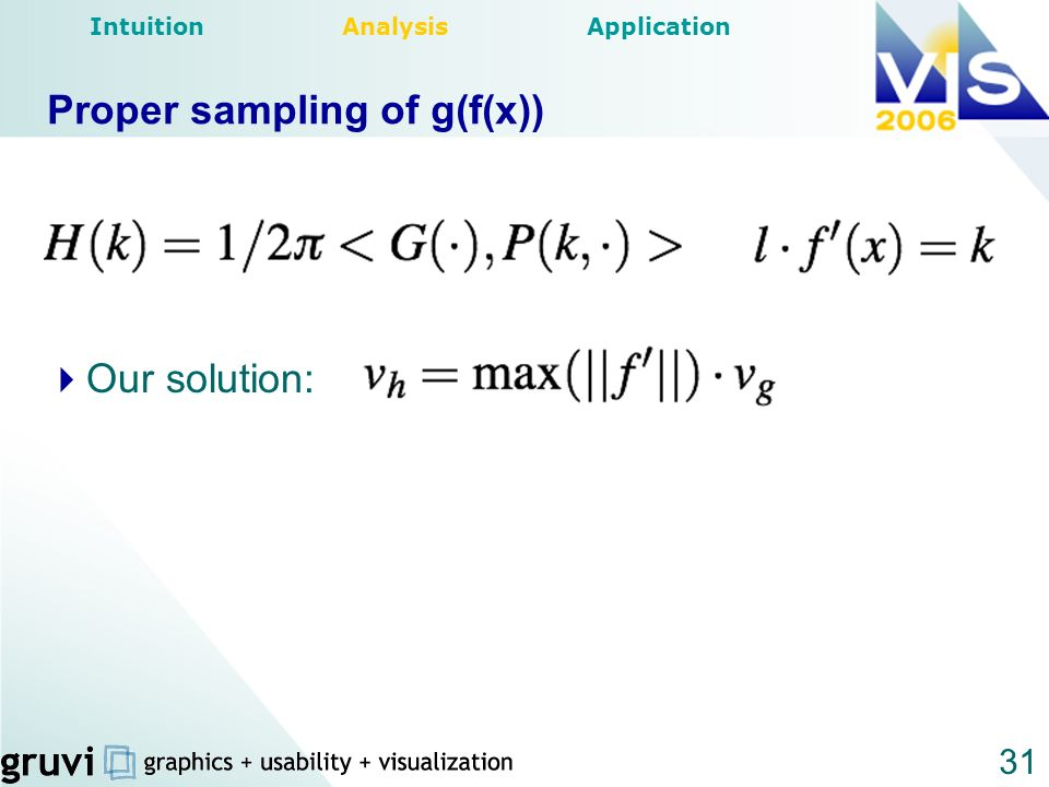 31 Proper sampling of g(f(x)) Our solution: Intuition Analysis Application