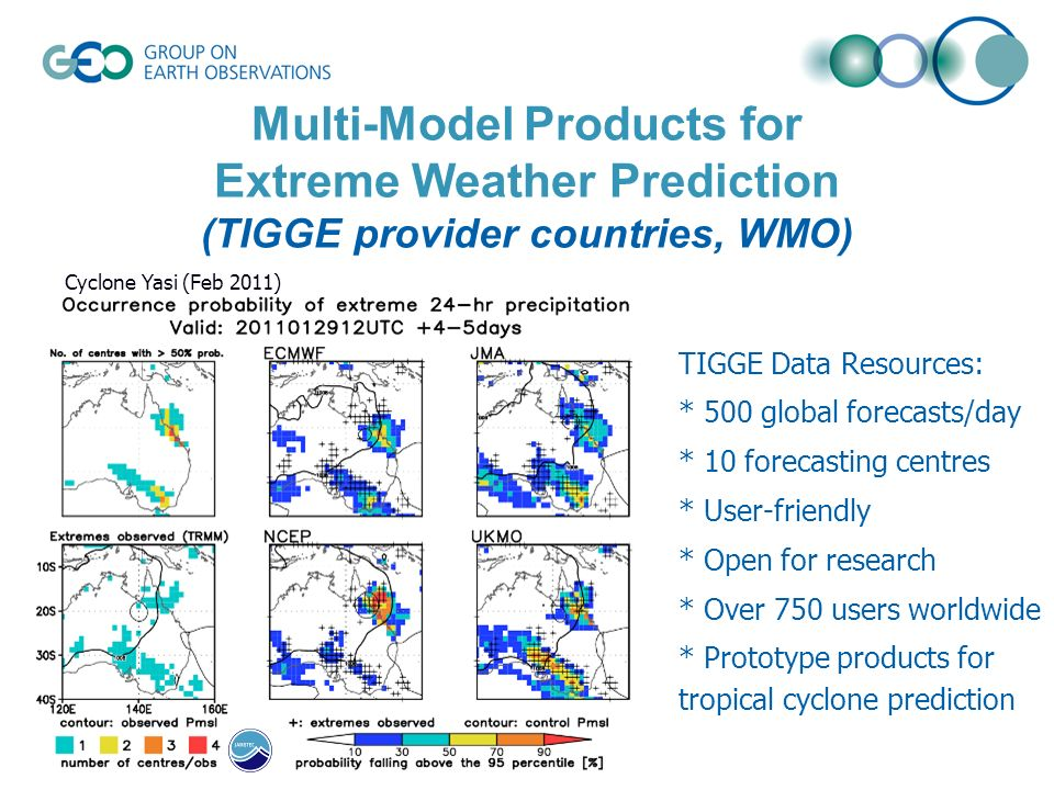© GEO Secretariat Multi-Model Products for Extreme Weather Prediction (TIGGE provider countries, WMO) TIGGE Data Resources: * 500 global forecasts/day * 10 forecasting centres * User-friendly * Open for research * Over 750 users worldwide * Prototype products for tropical cyclone prediction Cyclone Yasi (Feb 2011)