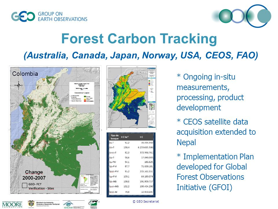 © GEO Secretariat Forest Carbon Tracking (Australia, Canada, Japan, Norway, USA, CEOS, FAO) * Ongoing in-situ measurements, processing, product development * CEOS satellite data acquisition extended to Nepal * Implementation Plan developed for Global Forest Observations Initiative (GFOI) Colombia