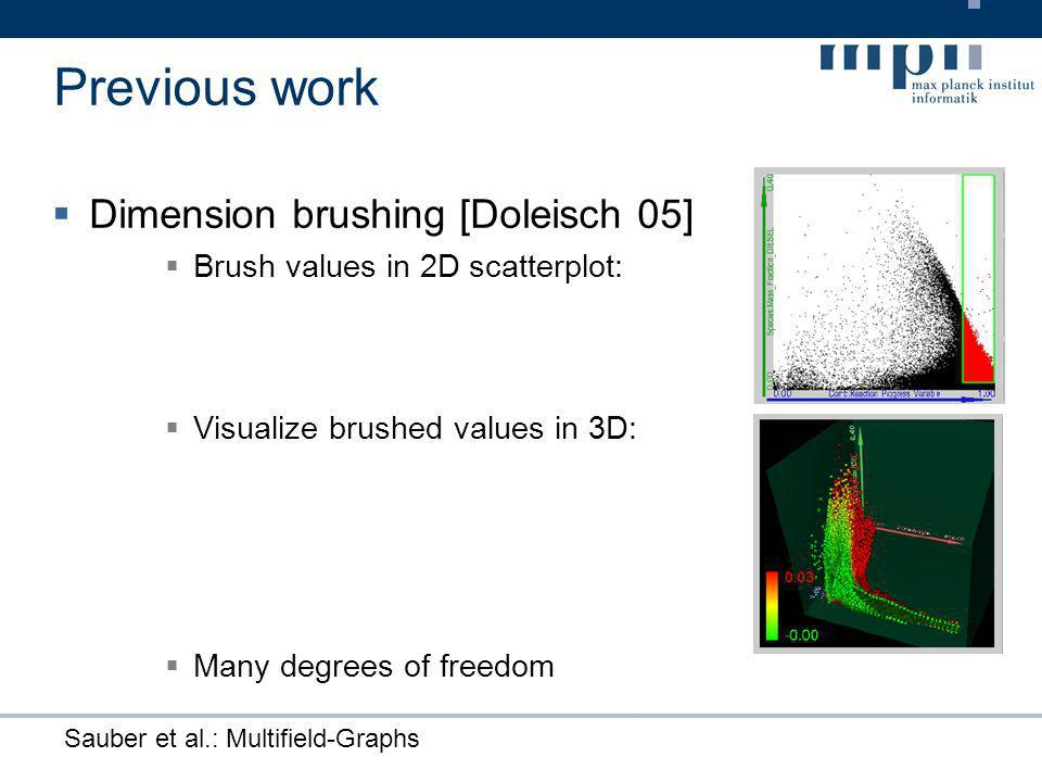 Sauber et al.: Multifield-Graphs Dimension brushing [Doleisch 05] Brush values in 2D scatterplot: Visualize brushed values in 3D: Many degrees of freedom Previous work