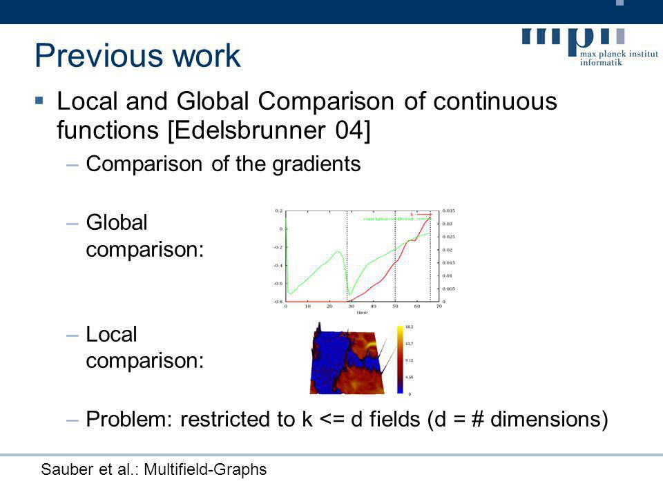 Sauber et al.: Multifield-Graphs Local and Global Comparison of continuous functions [Edelsbrunner 04] –Comparison of the gradients –Global comparison: –Local comparison: –Problem: restricted to k <= d fields (d = # dimensions) Previous work