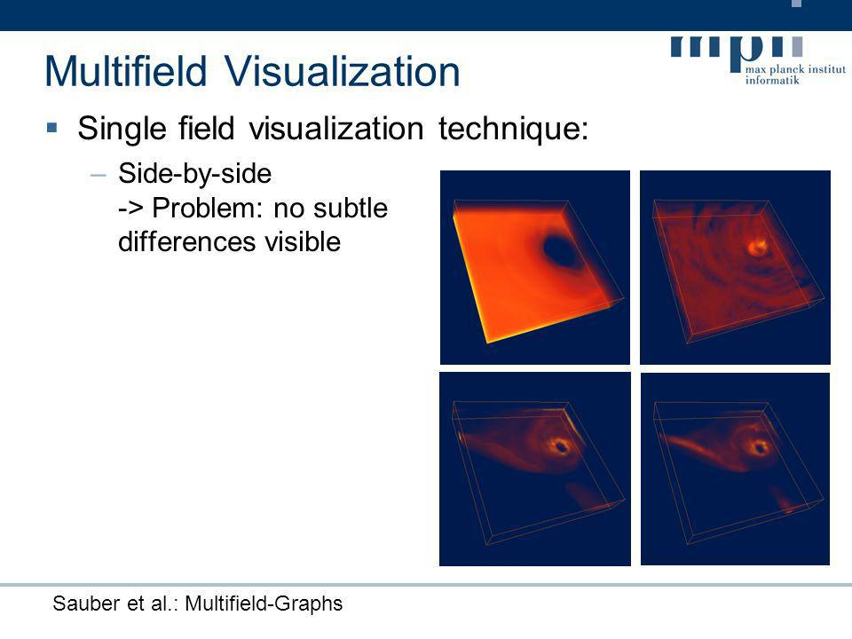 Sauber et al.: Multifield-Graphs Single field visualization technique: –Side-by-side -> Problem: no subtle differences visible Multifield Visualization
