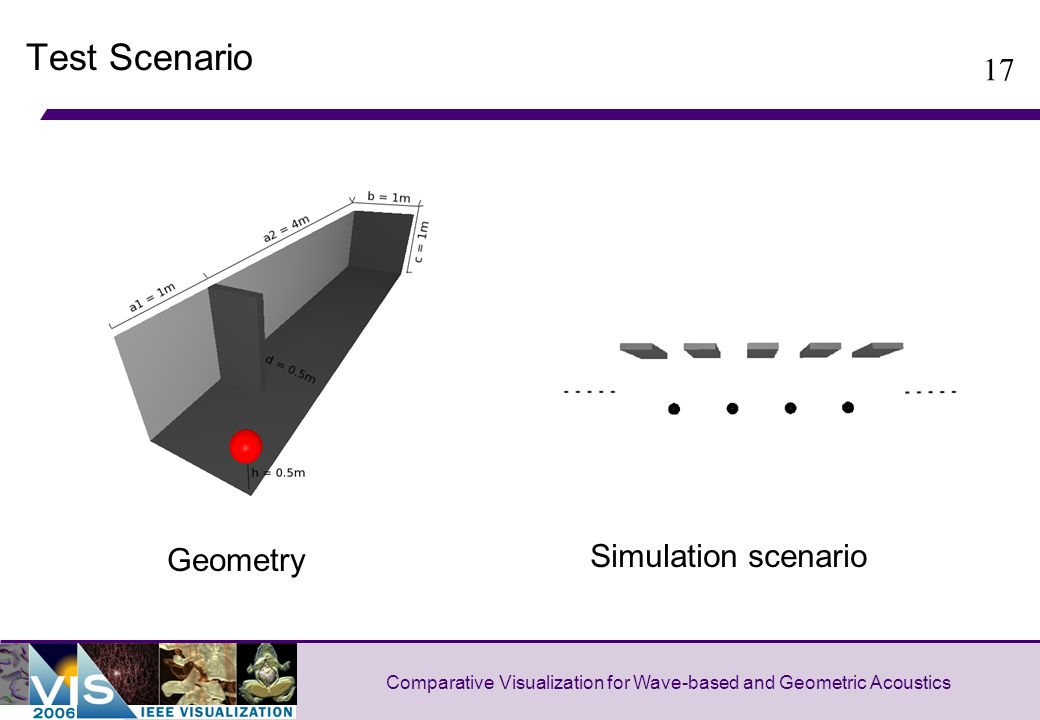 17 Comparative Visualization for Wave-based and Geometric Acoustics Test Scenario Geometry Simulation scenario