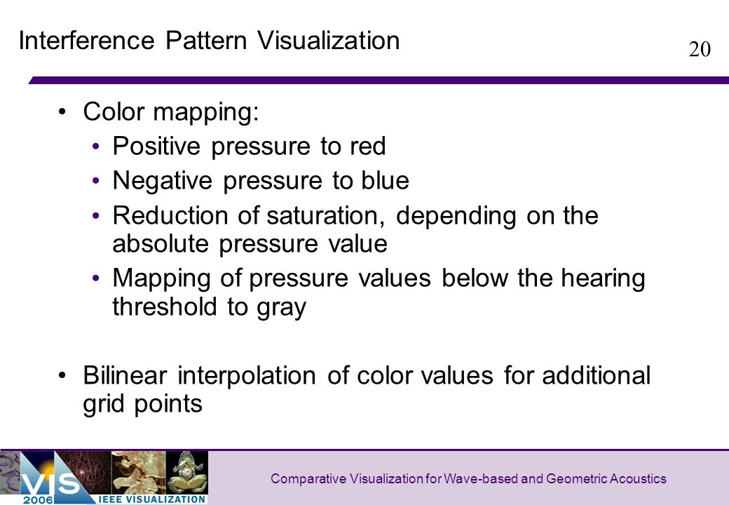 20 Comparative Visualization for Wave-based and Geometric Acoustics Interference Pattern Visualization Color mapping: Positive pressure to red Negative pressure to blue Reduction of saturation, depending on the absolute pressure value Mapping of pressure values below the hearing threshold to gray Bilinear interpolation of color values for additional grid points
