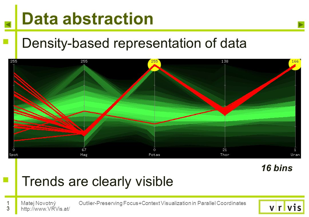 Matej Novotný http://www.VRVis.at/ 1313 Outlier-Preserving Focus+Context Visualization in Parallel Coordinates Data abstraction Density-based represen