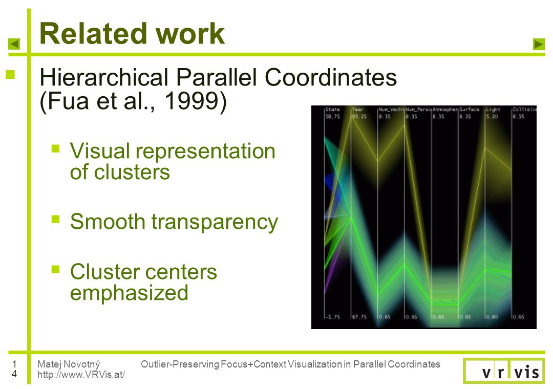 Matej Novotný http://www.VRVis.at/ 1414 Outlier-Preserving Focus+Context Visualization in Parallel Coordinates Related work Hierarchical Parallel Coor