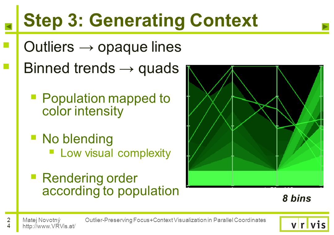Matej Novotný http://www.VRVis.at/ 2424 Outlier-Preserving Focus+Context Visualization in Parallel Coordinates Step 3: Generating Context Outliers opa
