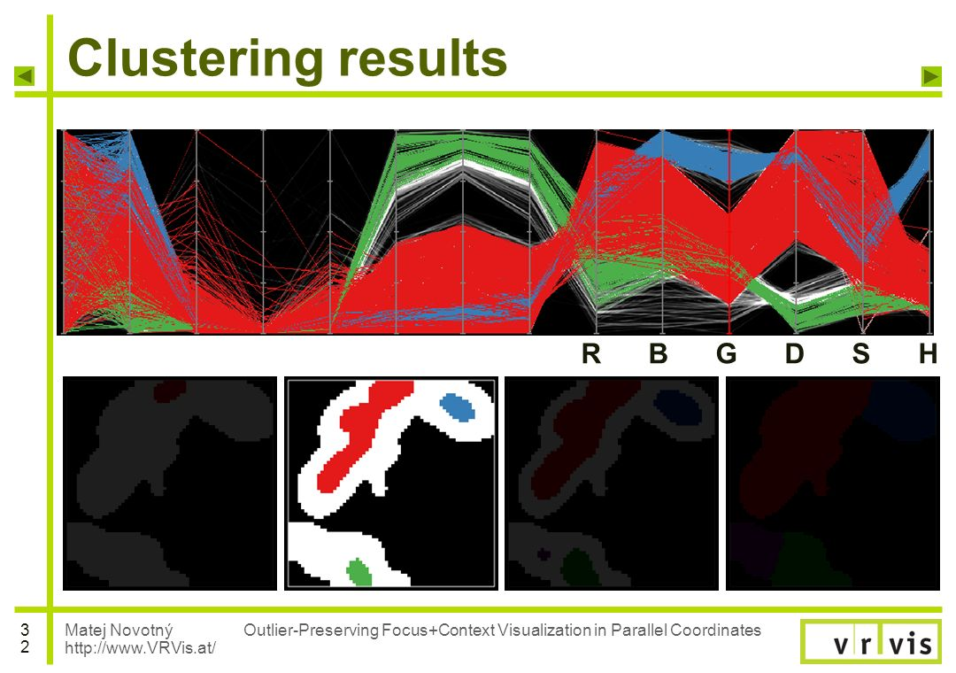 Matej Novotný http://www.VRVis.at/ 3232 Outlier-Preserving Focus+Context Visualization in Parallel Coordinates Clustering results R B G D S H