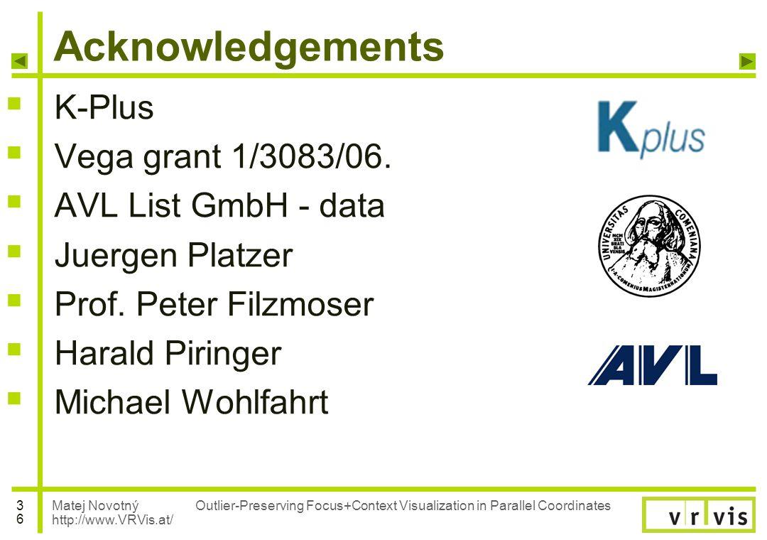 Matej Novotný http://www.VRVis.at/ 3636 Outlier-Preserving Focus+Context Visualization in Parallel Coordinates Acknowledgements K-Plus Vega grant 1/3083/06.