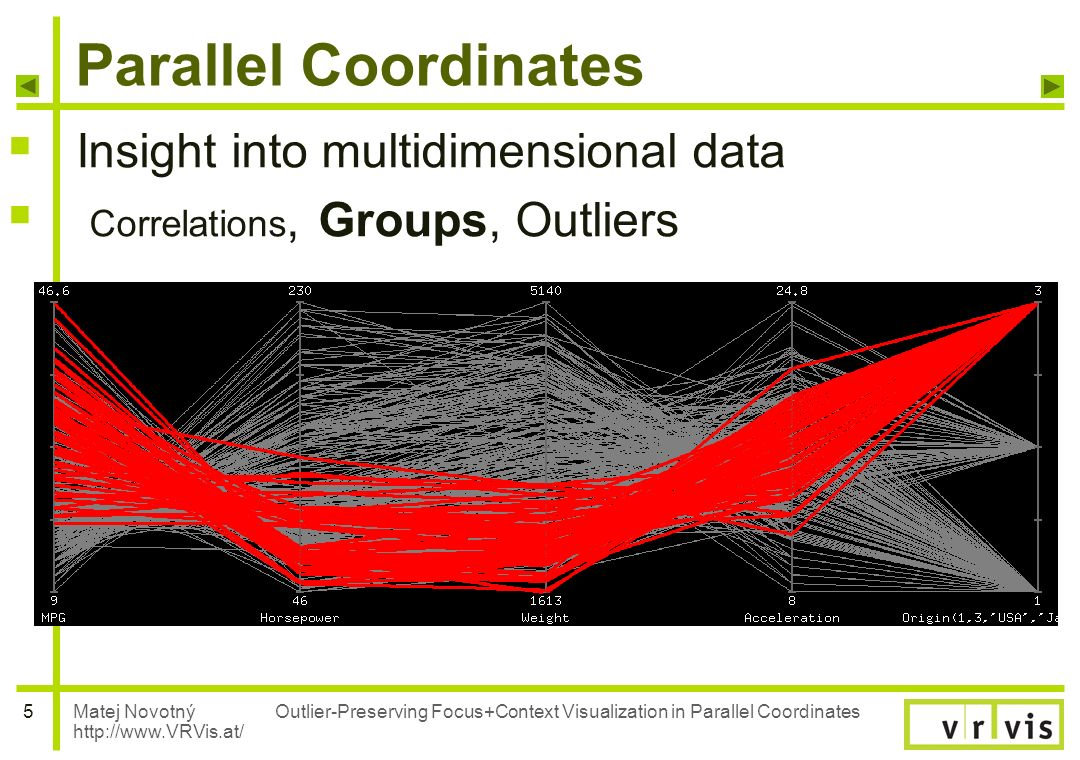 Matej Novotný http://www.VRVis.at/ 5 Outlier-Preserving Focus+Context Visualization in Parallel Coordinates Parallel Coordinates Insight into multidim