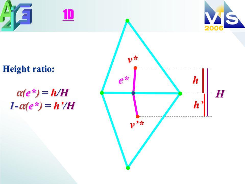 1D H e* h Height ratio: (e*) = h/H (e*) = h/H 1- (e*) = h/H v* v* h