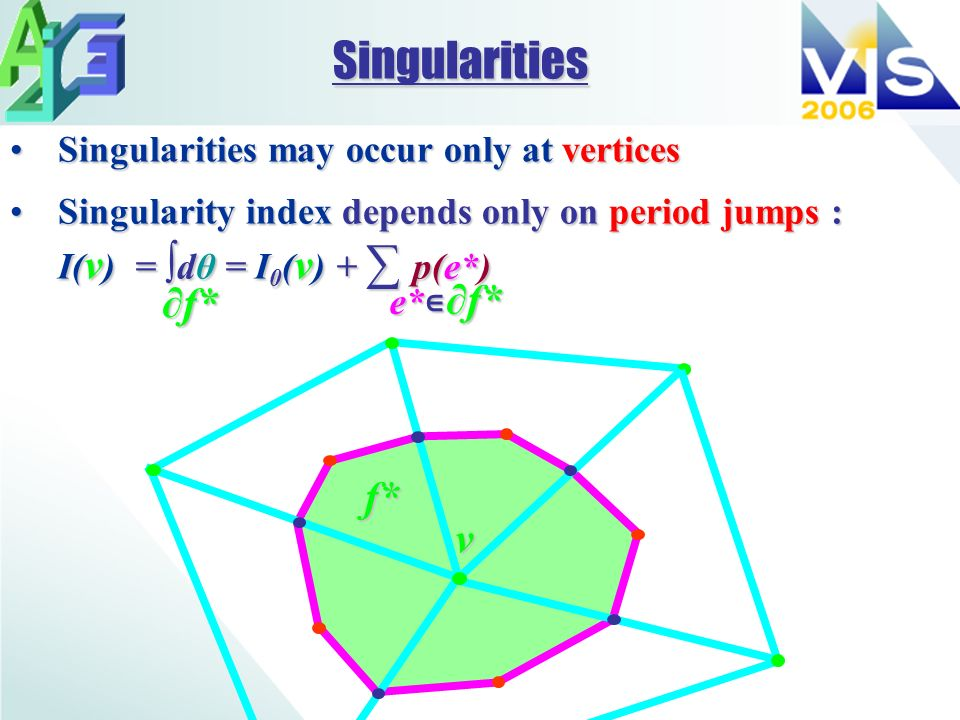 Singularities may occur only at verticesSingularities may occur only at vertices Singularity index depends only on period jumps :Singularity index depends only on period jumps : I( v ) = dθ = I 0 ( v ) + p(e*) Singularities f* e*f* v f*f*