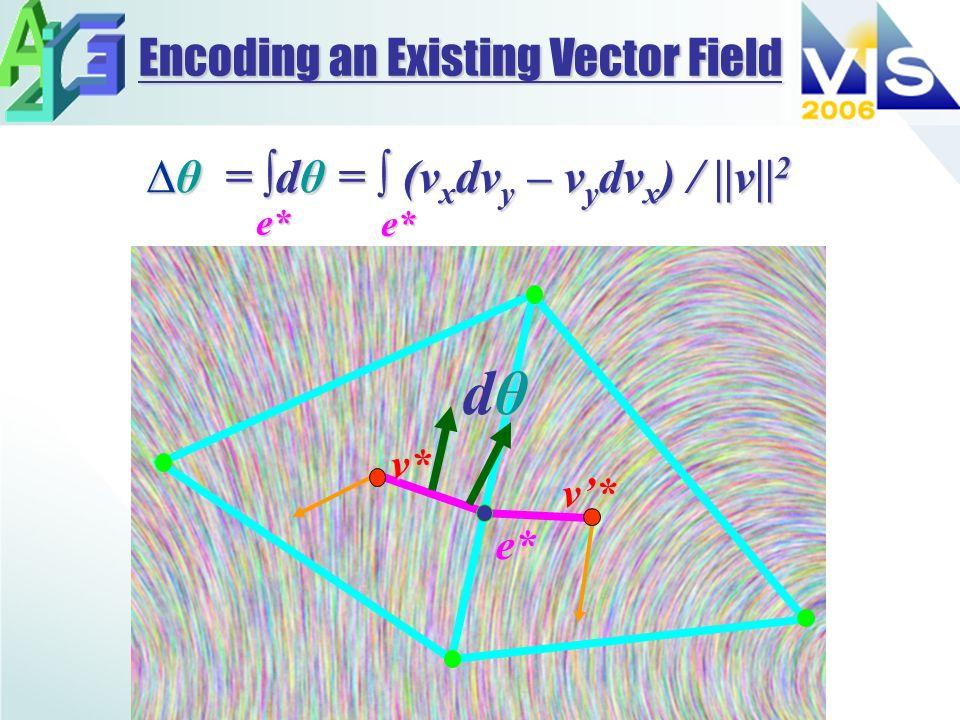 Encoding an Existing Vector Field e* v* v* dθdθdθdθ e* θ = dθ = (v x dv y – v y dv x ) / ||v|| 2θ = dθ = (v x dv y – v y dv x ) / ||v|| 2 e*