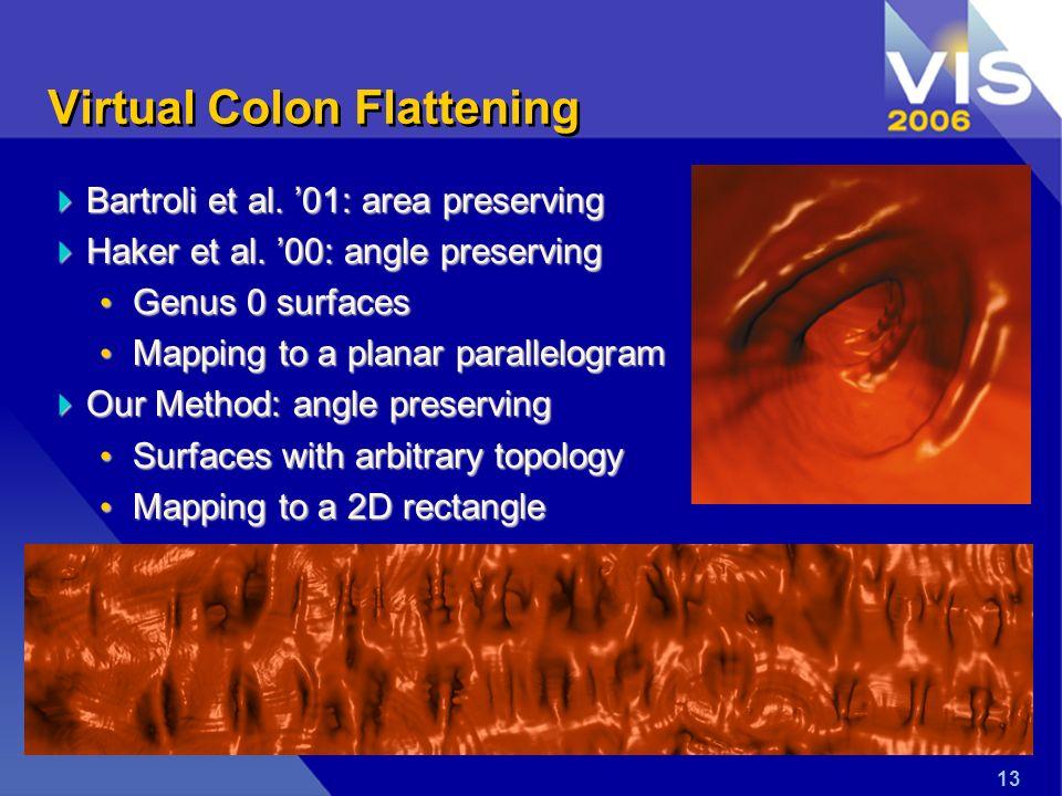 Virtual Colon Flattening Bartroli et al. 01: area preserving Bartroli et al.