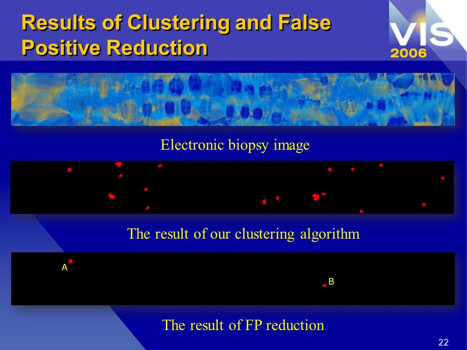 Results of Clustering and False Positive Reduction 22 Electronic biopsy image The result of our clustering algorithm The result of FP reduction