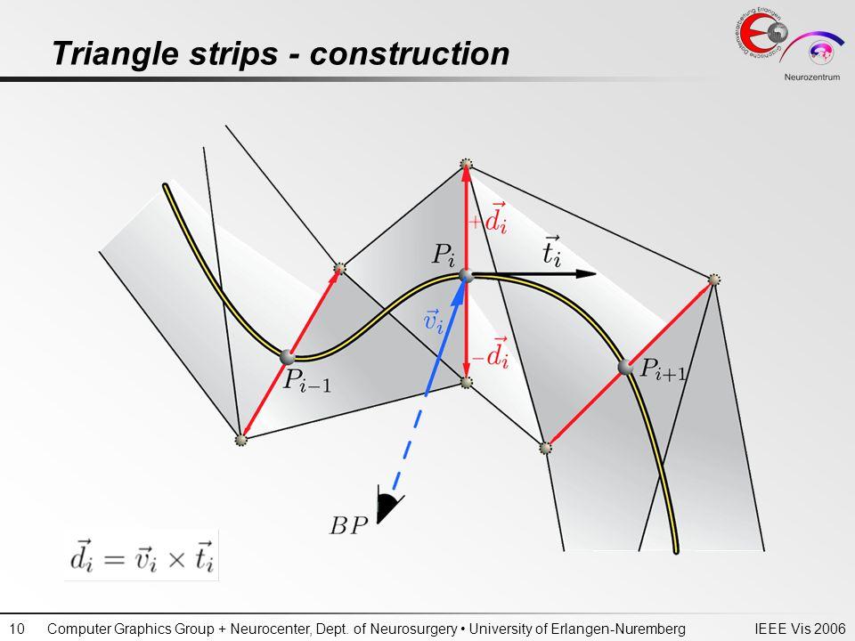 IEEE Vis 2006Computer Graphics Group + Neurocenter, Dept. of Neurosurgery University of Erlangen-Nuremberg10 Triangle strips - construction