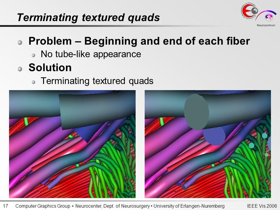 IEEE Vis 2006Computer Graphics Group + Neurocenter, Dept. of Neurosurgery University of Erlangen-Nuremberg17 Terminating textured quads Problem – Begi