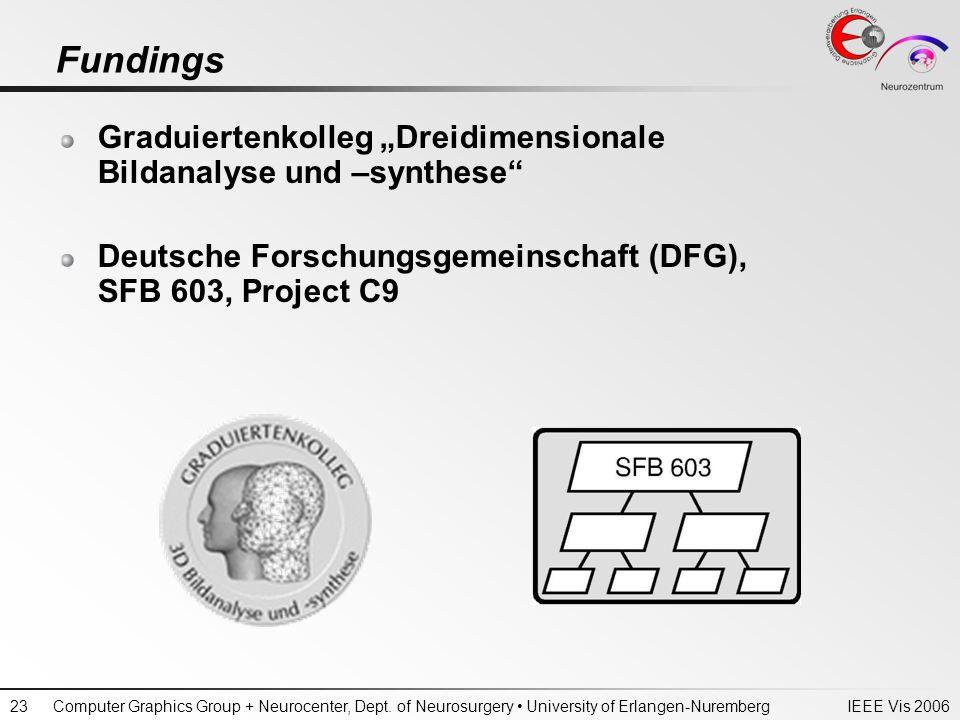 IEEE Vis 2006Computer Graphics Group + Neurocenter, Dept. of Neurosurgery University of Erlangen-Nuremberg23 Fundings Graduiertenkolleg Dreidimensiona