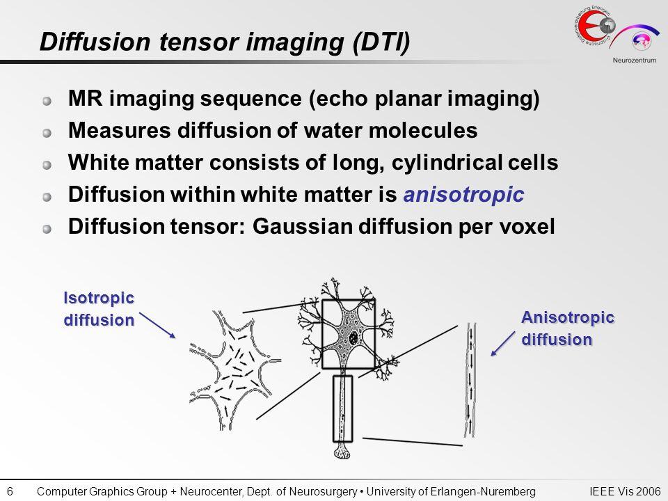IEEE Vis 2006Computer Graphics Group + Neurocenter, Dept.