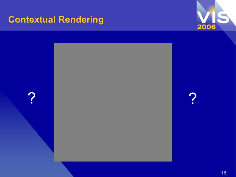 15 Contextual Rendering ? ?