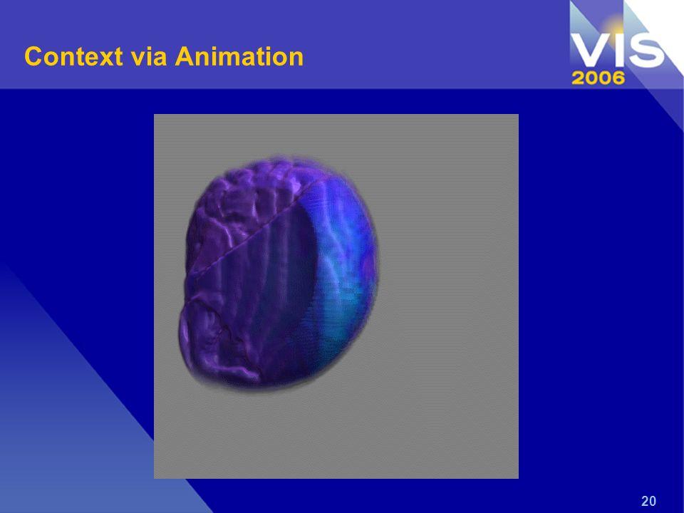 20 Context via Animation