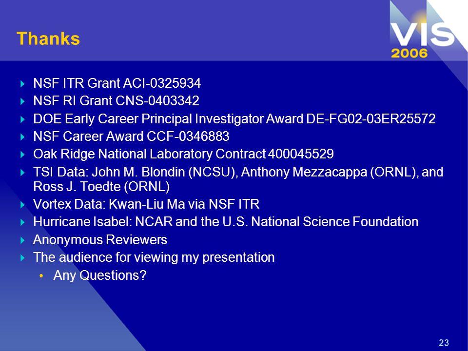 23 Thanks NSF ITR Grant ACI-0325934 NSF RI Grant CNS-0403342 DOE Early Career Principal Investigator Award DE-FG02-03ER25572 NSF Career Award CCF-0346883 Oak Ridge National Laboratory Contract 400045529 TSI Data: John M.