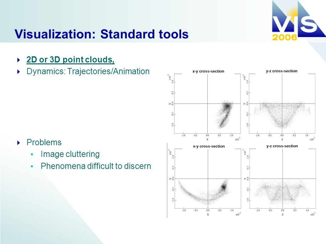 Visualization: Standard tools 2D or 3D point clouds, Dynamics: Trajectories/Animation Problems Image cluttering Phenomena difficult to discern