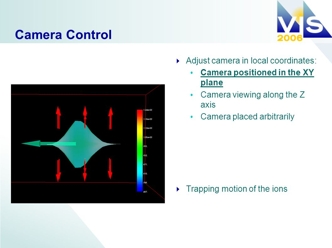 Camera Control Adjust camera in local coordinates: Camera positioned in the XY plane Camera viewing along the Z axis Camera placed arbitrarily Trapping motion of the ions