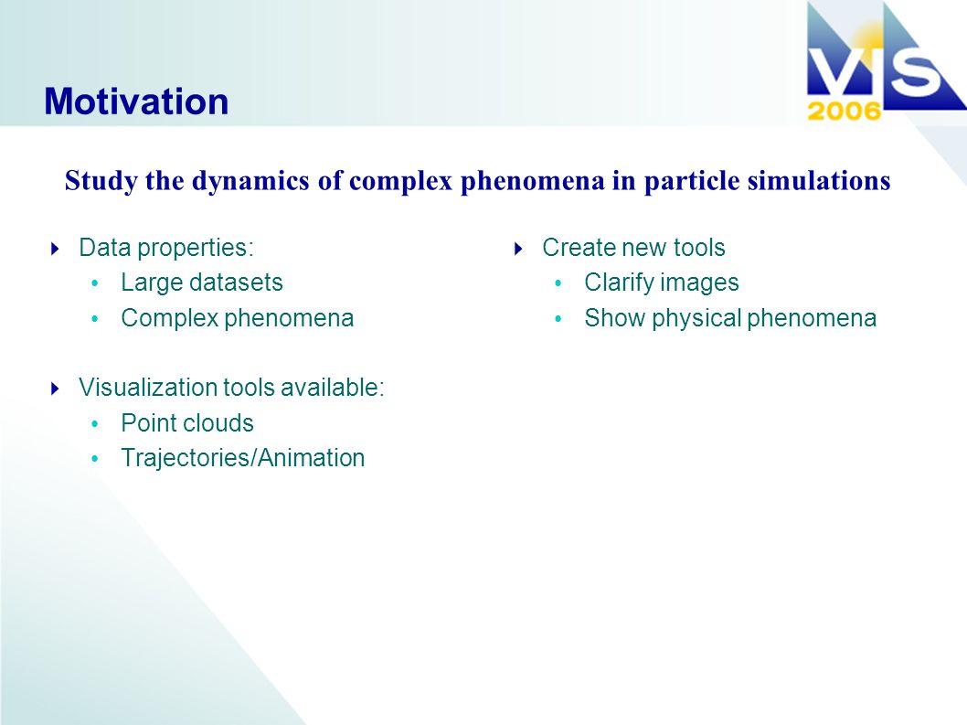 Create new tools Clarify images Show physical phenomena Motivation Data properties: Large datasets Complex phenomena Visualization tools available: Po