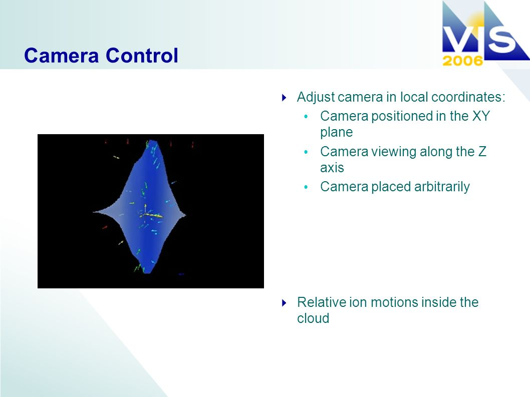 Camera Control Adjust camera in local coordinates: Camera positioned in the XY plane Camera viewing along the Z axis Camera placed arbitrarily Relativ