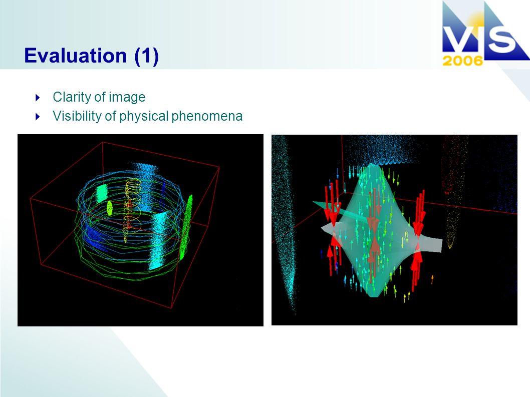 Evaluation (1) Clarity of image Visibility of physical phenomena