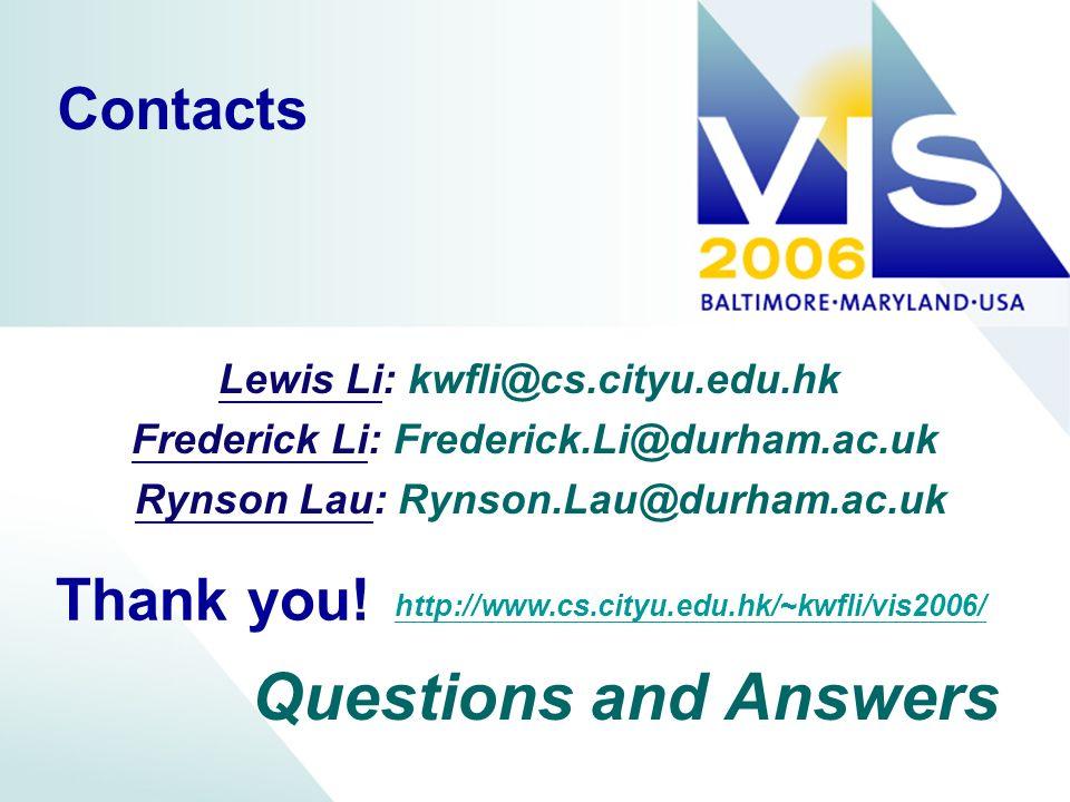 Lewis Li: kwfli@cs.cityu.edu.hk Frederick Li: Frederick.Li@durham.ac.uk Rynson Lau: Rynson.Lau@durham.ac.uk Thank you.