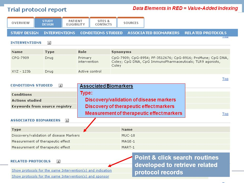 Copyright 2008 Thomson Corporation 31 T H O M S O N S C I E N T I F I C Data Elements in RED = Value-Added Indexing Point & click search routines developed to retrieve related protocol records Associated Biomarkers Type: Discovery/validation of disease markers Discovery of therapeutic effect markers Measurement of therapeutic effect markers