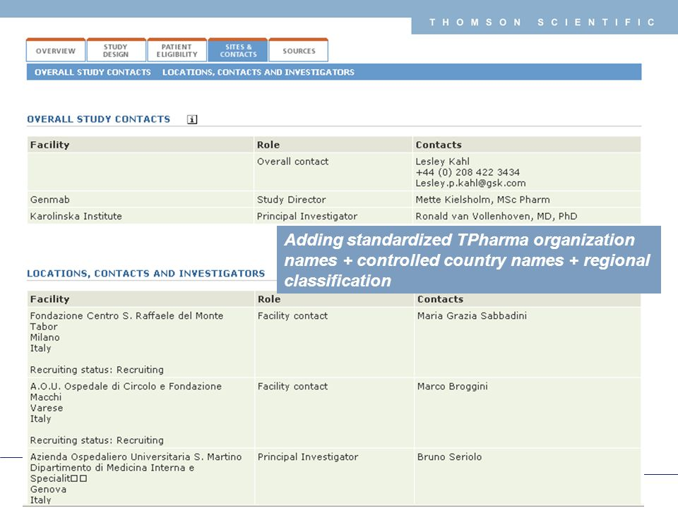 Copyright 2008 Thomson Corporation 33 T H O M S O N S C I E N T I F I C Adding standardized TPharma organization names + controlled country names + regional classification