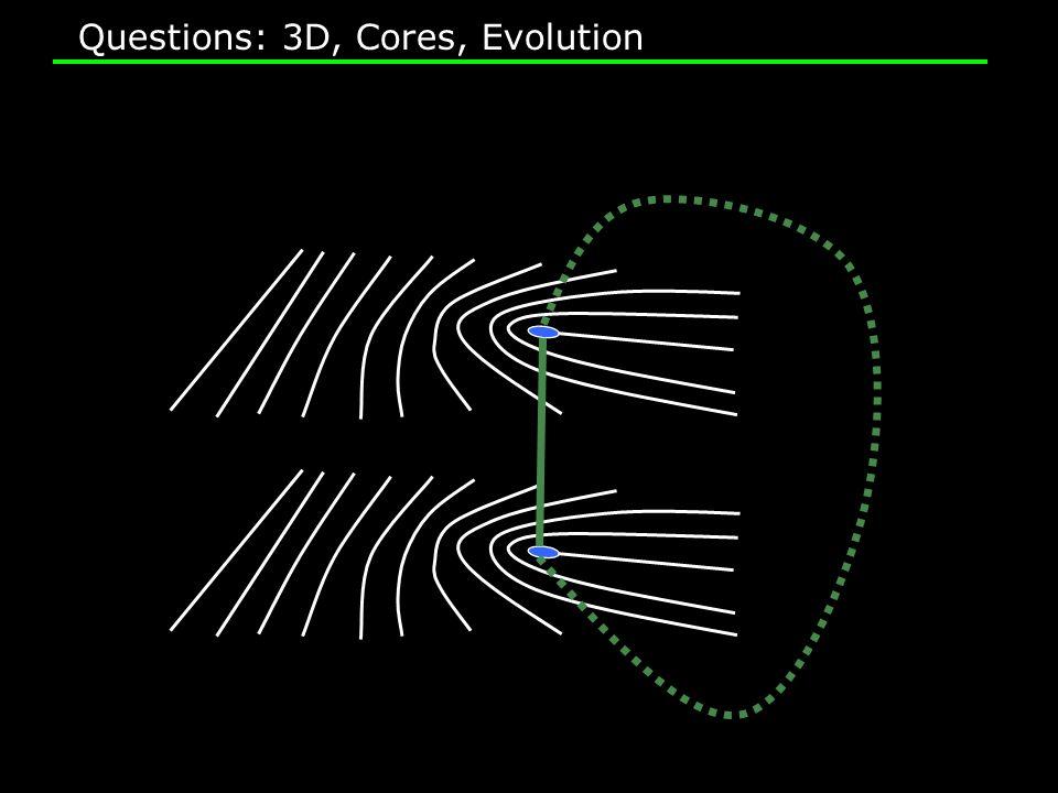 Questions: 3D, Cores, Evolution