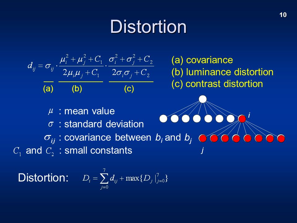 10 : mean value : standard deviation : covariance between b i and b j and : small constants Distortion: (a) covariance (b) luminance distortion (c) contrast distortion Distortion (a)(b)(c) i j